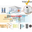 Toclas TW 300